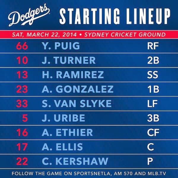Dodgers Post Up Their Opening Day Starting Lineup Dodgers Dodger Stadium Dodgers Baseball