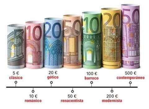 Historia De La Arquitectura En Los Billetes De Euro Different