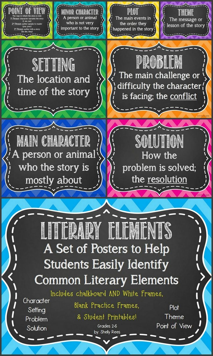 Story Elements Poster Set Character Setting Problem