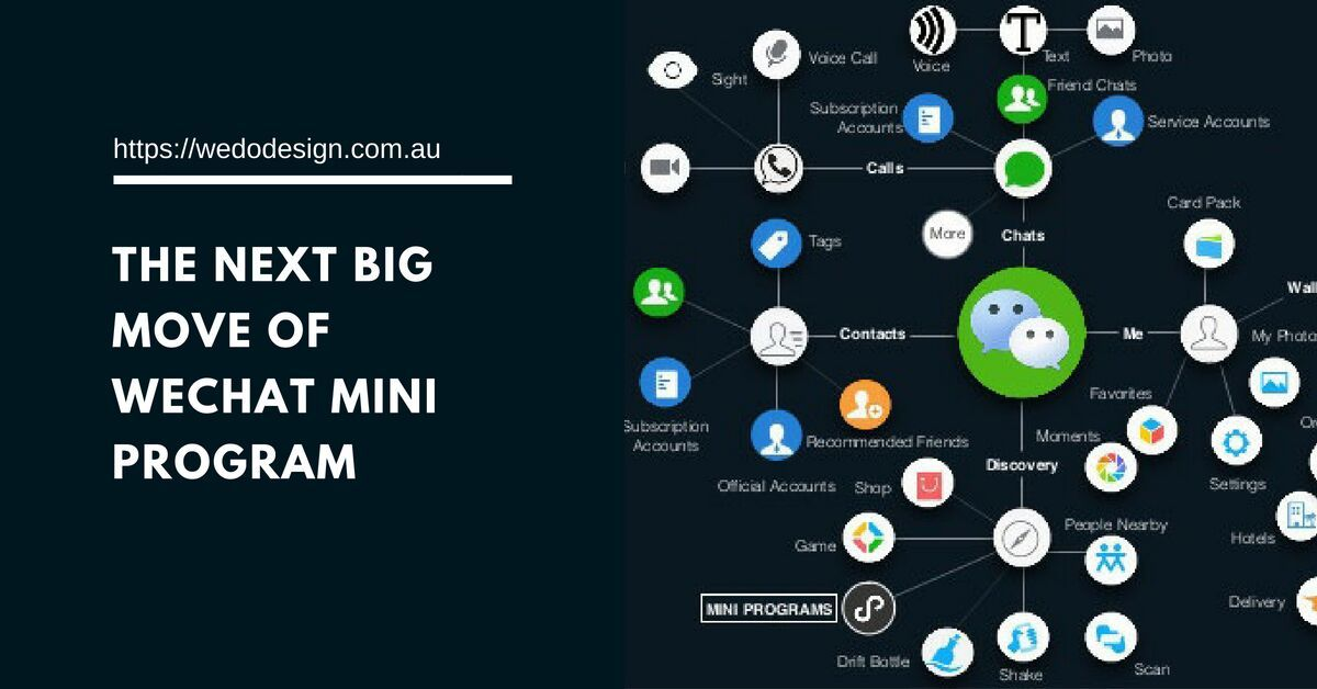 Wechat miniprograms are offered in the ecosystem of