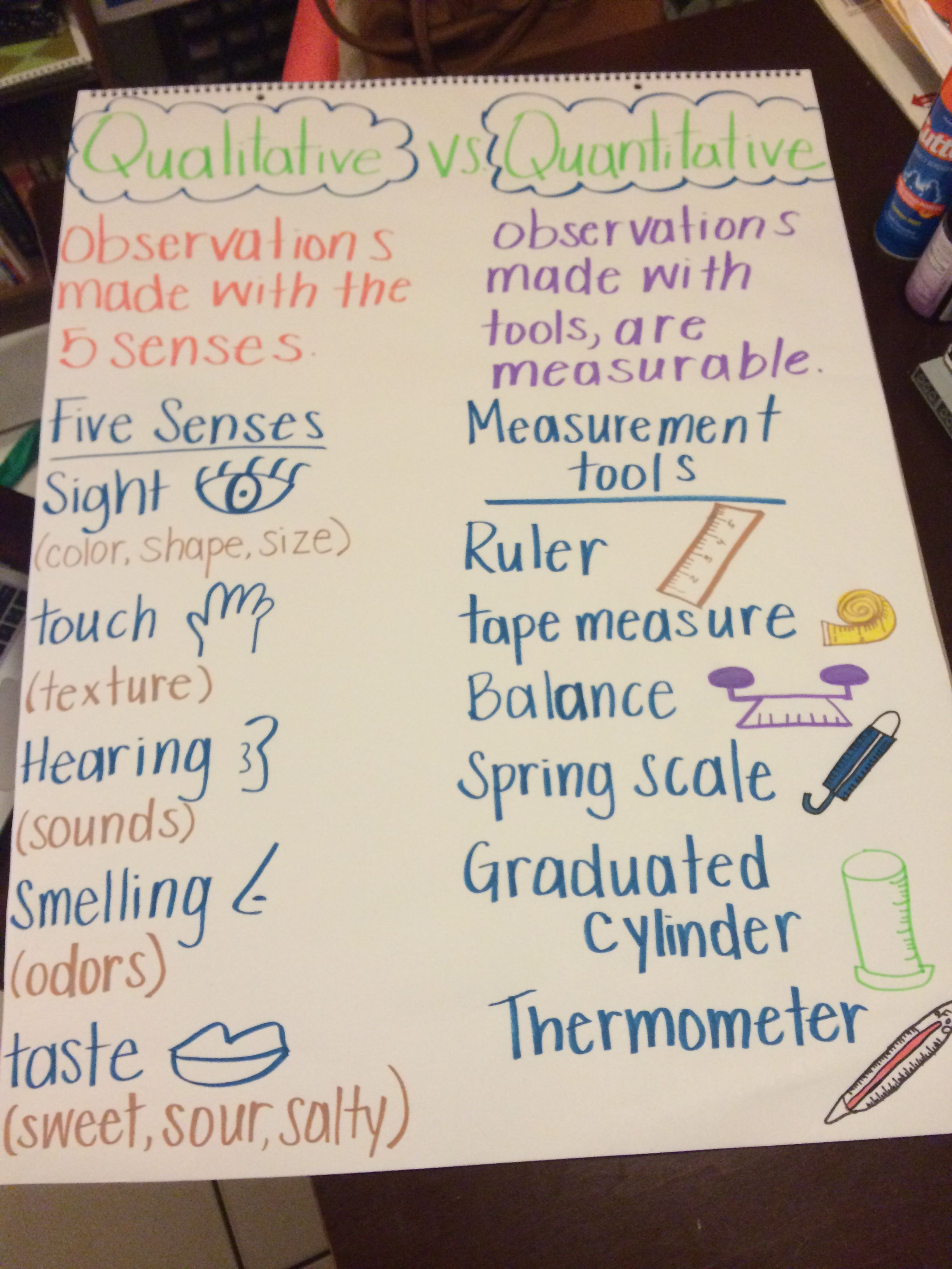 Qualitative Vs Quantitative Anchor Chart