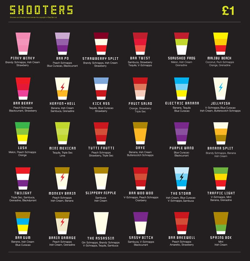 Go To Baa Bar Amp Order Every Shot On The Menu With Leanne