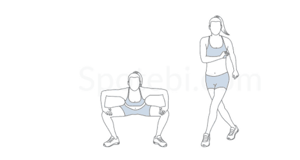 Pin on Fitness workout for women