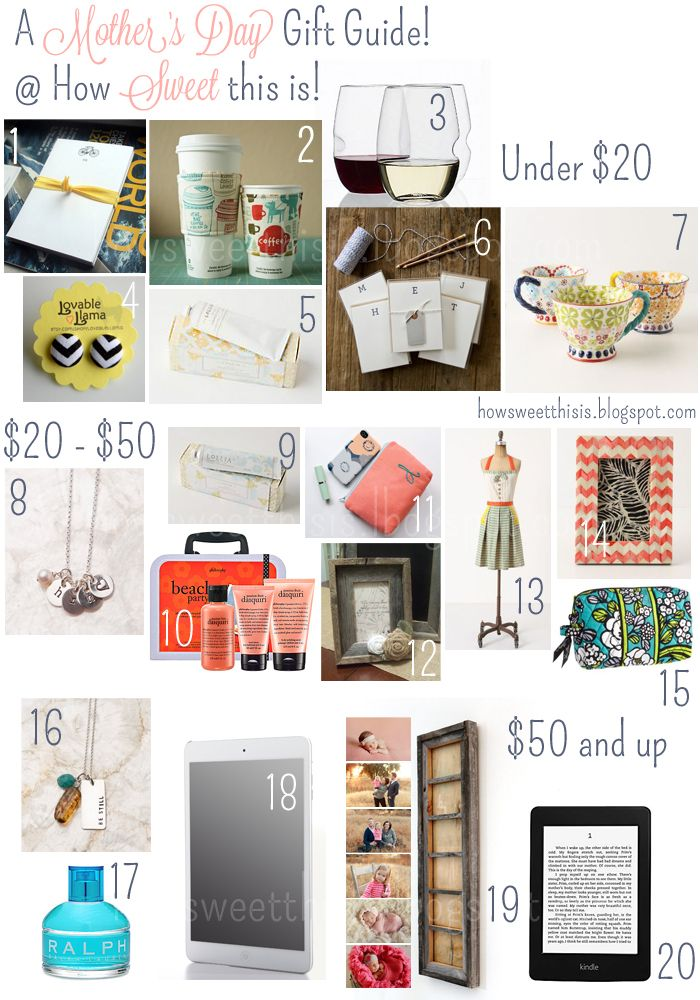 Mothers Day Gift Guide for all budgets!