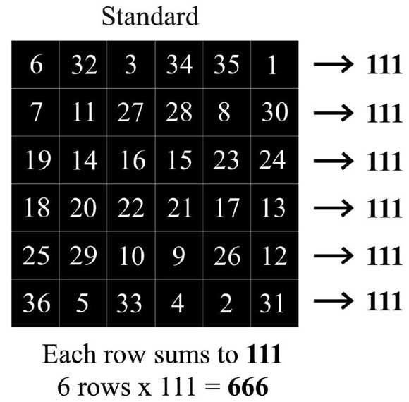 Numerology meaning of 440 picture 1