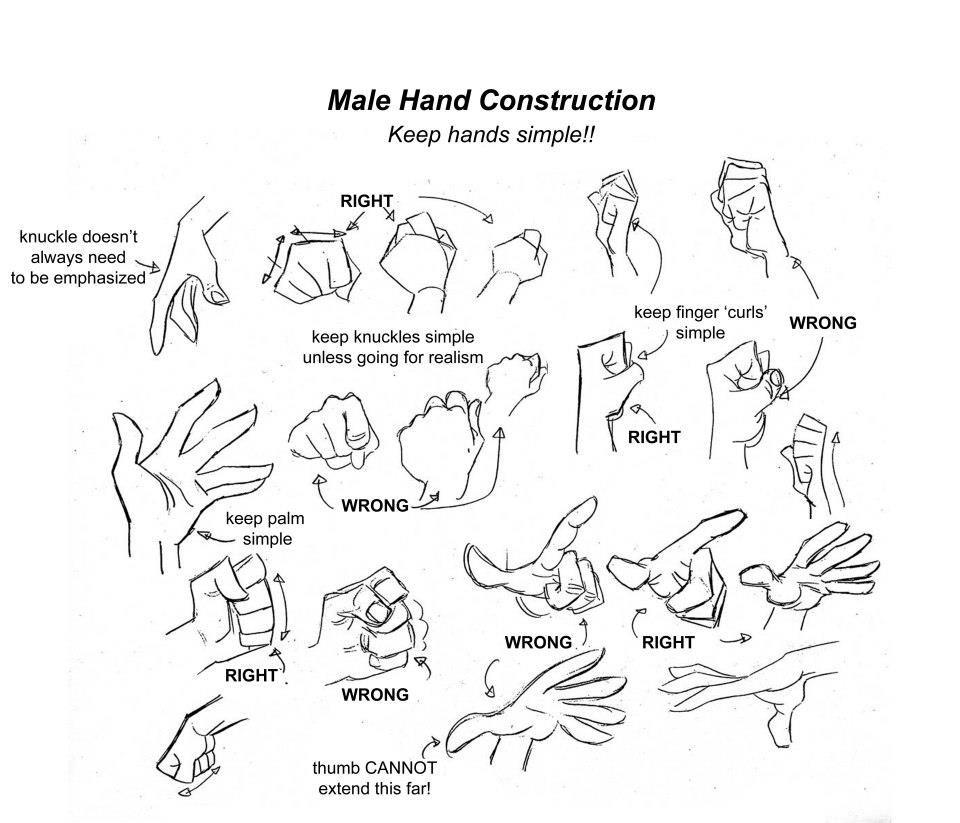 hand construction