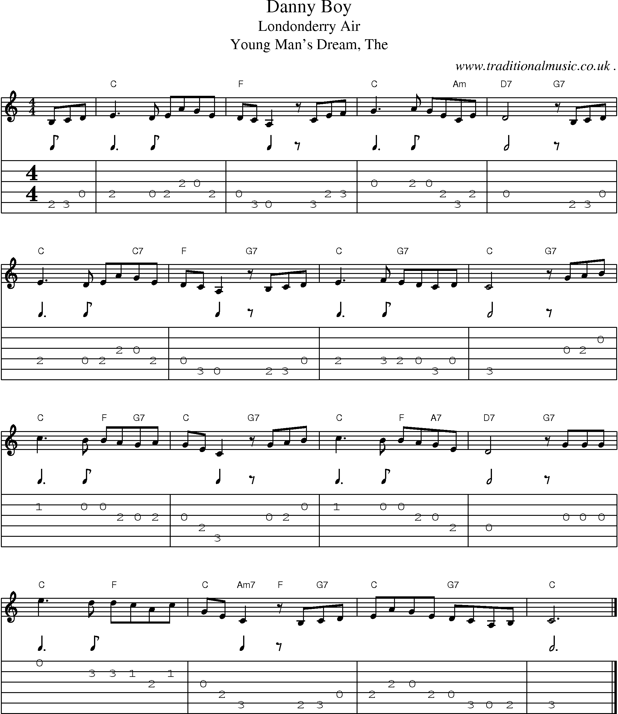 Music Score And Guitar Tabs For Danny Boy Music Theory In 2018