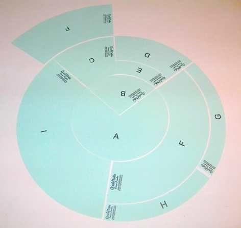 http://circlematic.files.wordpress.com/2011/06/green-templates2.jpg