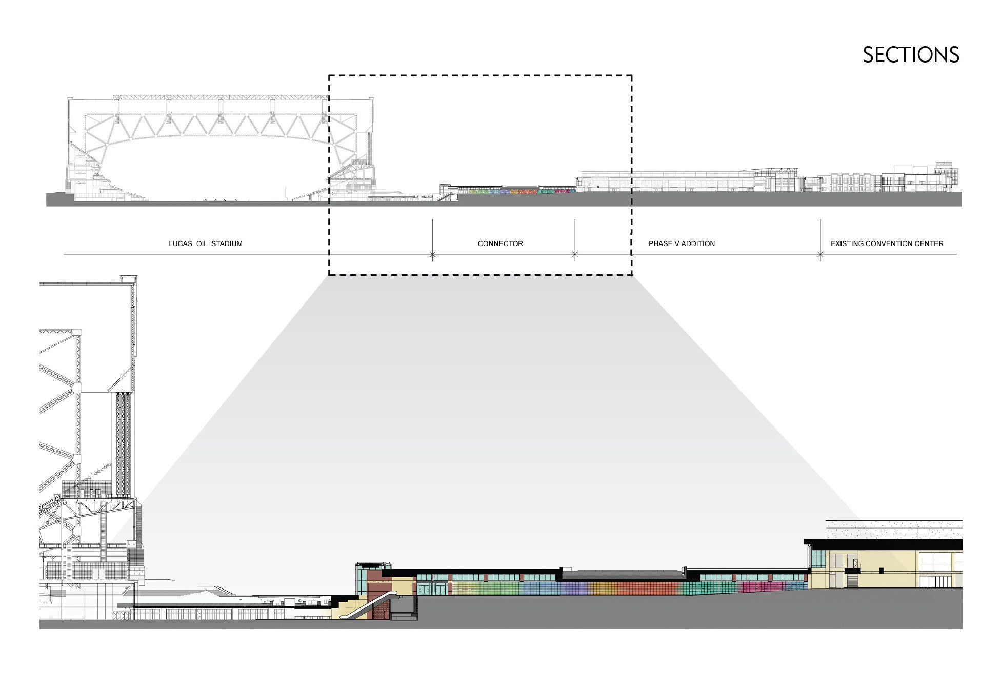 Gallery of Indiana Convention Center Expansion / RATIO