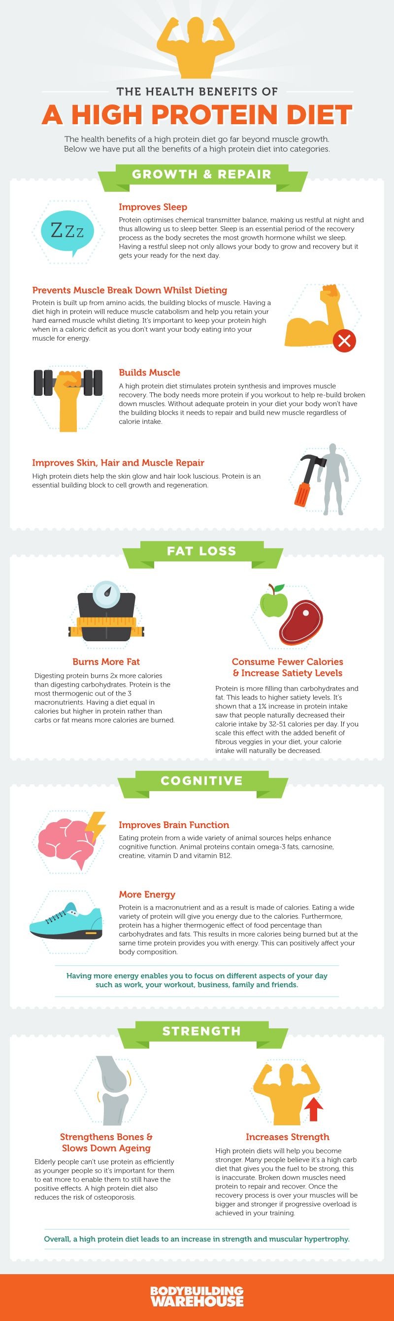Does leptin help you lose weight image 2