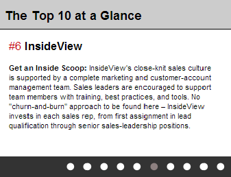 """InsideView No. 6 on Selling Power """"50 Best Companies to Sell For"""" http://finance.yahoo.com/news/insideview-no-6-selling-power-163800891.html"""
