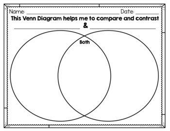 blank venn diagram 2 circles