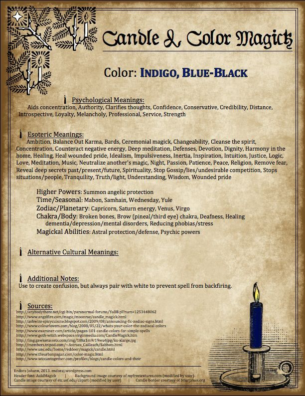 Indigo and navy candle color magic correspondences for spells and indigo and navy candle color magic correspondences for spells and rituals fandeluxe Images