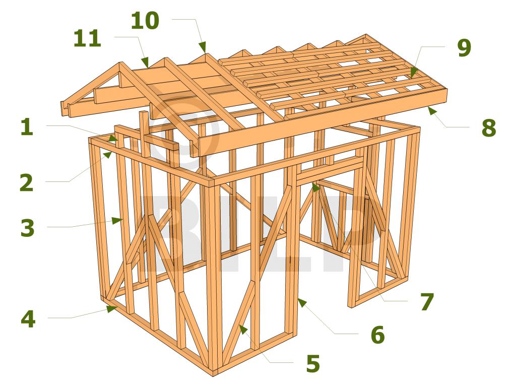 anatomie de l 39 ossature bois d 39 une construction en bois les guides de la construction bois. Black Bedroom Furniture Sets. Home Design Ideas