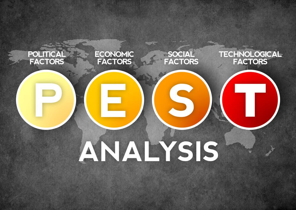 Aside from the companyu0027s internal resources and industry factors - pest analysis