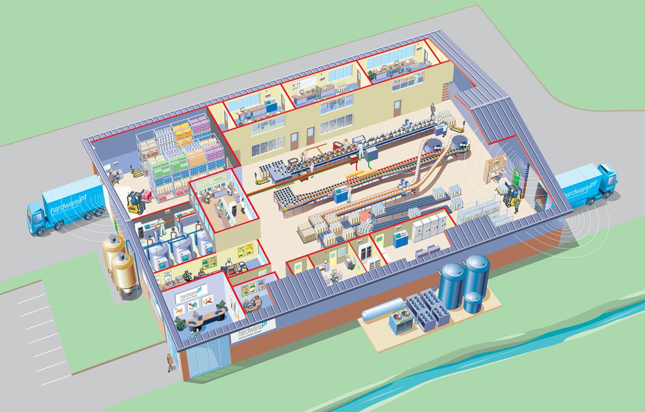 Pin by Bill Carrier on Industrial Manufacturing Facilities | Layout