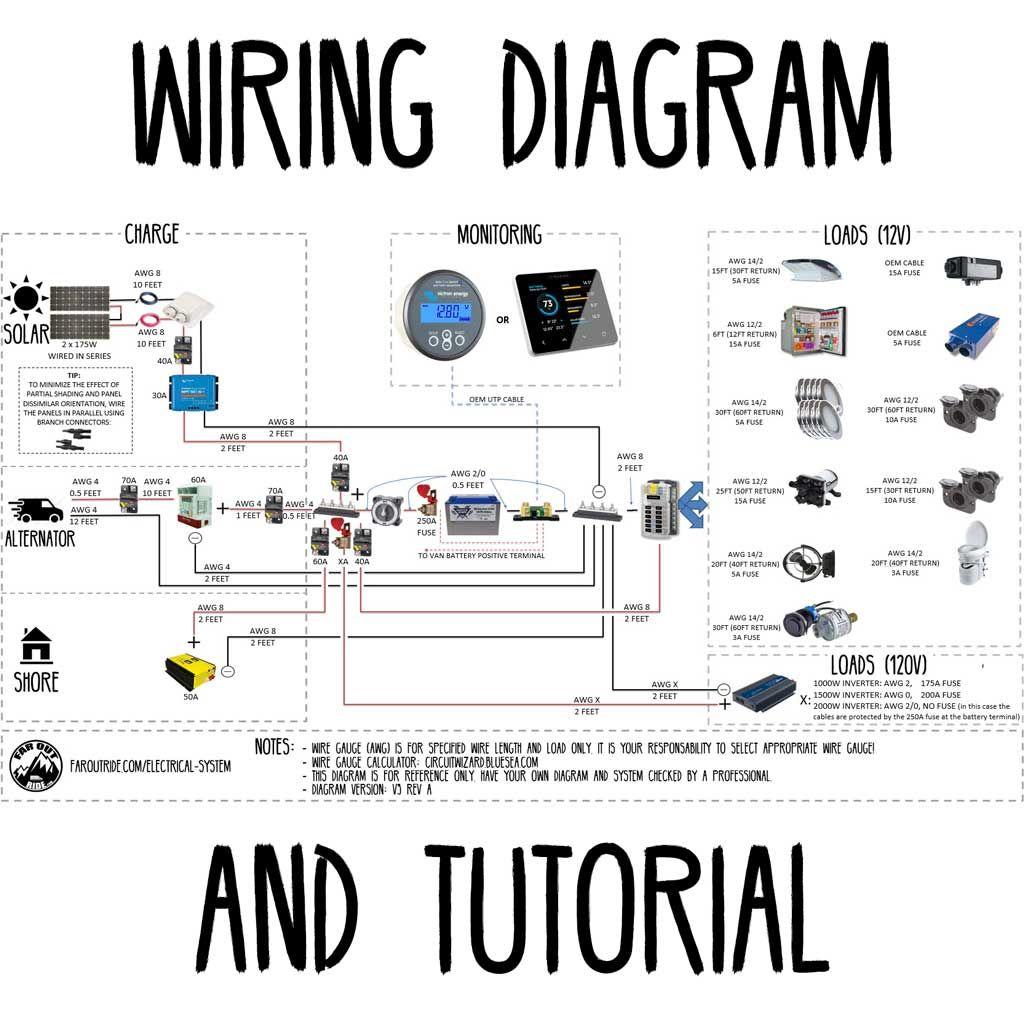 Wiring Diagram Tutorial Standard Faroutride Trailer Wiring Diagram Van Life Van Life Diy