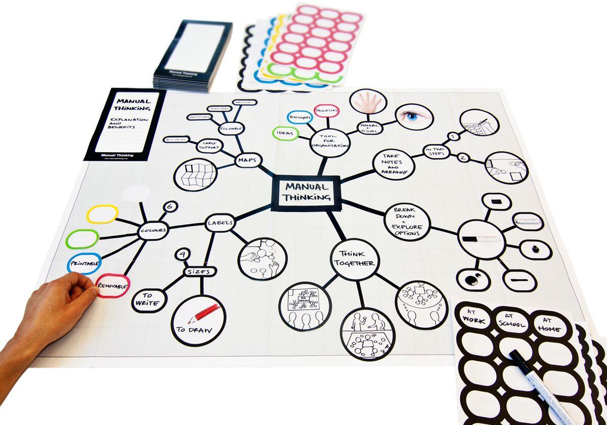 mindmap manual thinking Mapa mental creativo, Mapas