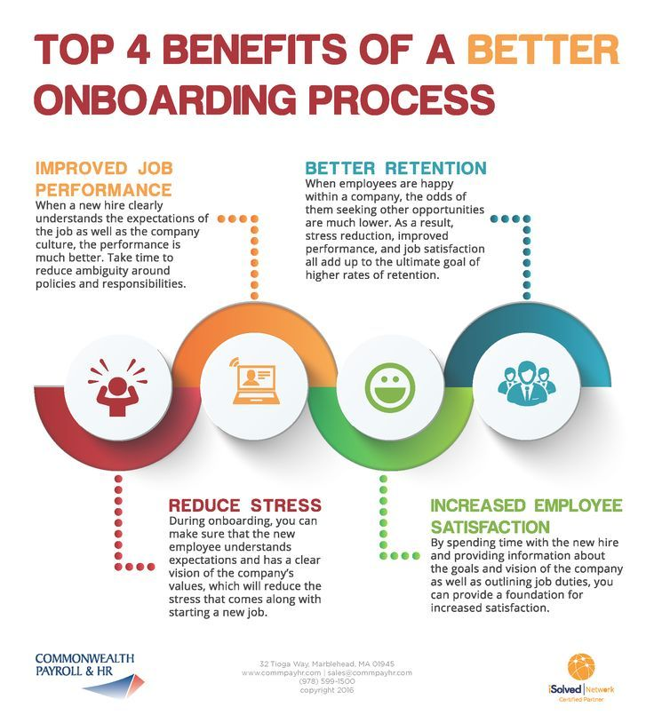 Business Infographic Top 4 Benefits Of A Better Onboarding Process Commonwealth Infographicnow Com Your Number One Source For Daily Infographics Visu Onboarding Process Human Resource Management Onboarding New Employees