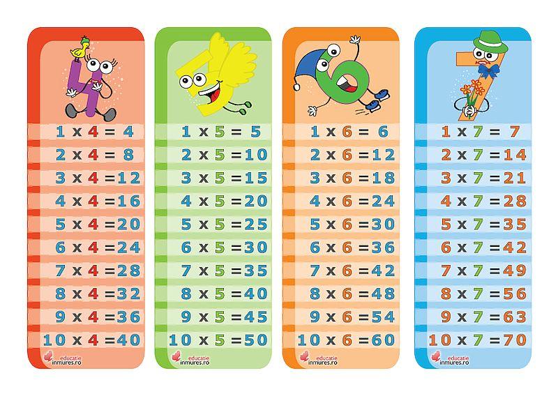 Pin von Lucía Meza auf Multiplicación   Pinterest   Schule