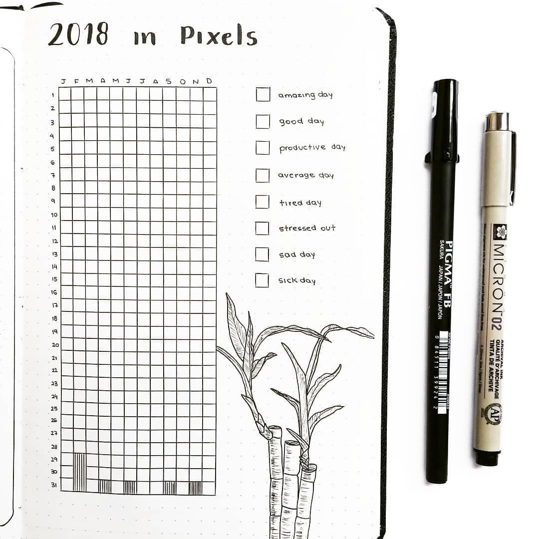 Bullet journal year in pixels, bullet journal yearly day