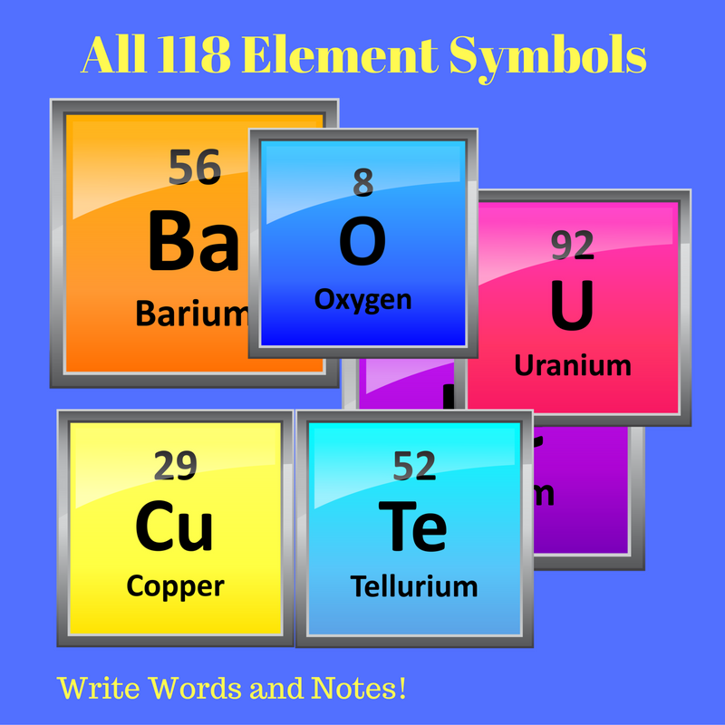 Combine these periodic table element symbol stickers to make words combine these periodic table element symbol stickers to make words write special notes or urtaz Image collections