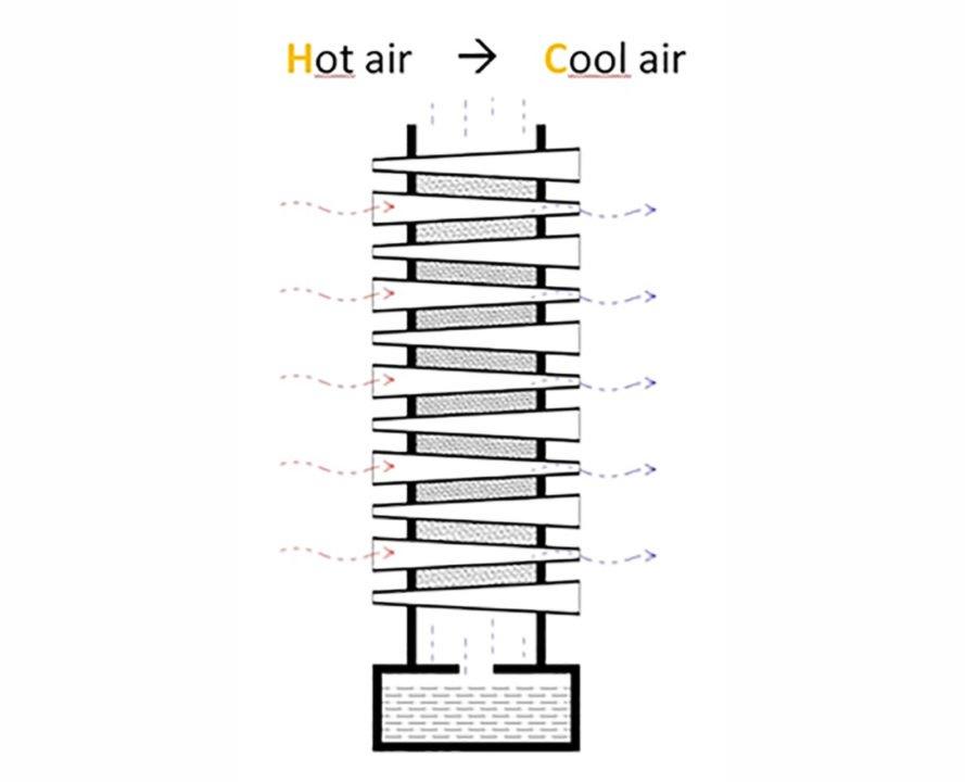 Brilliant zeroenergy air conditioner in India is