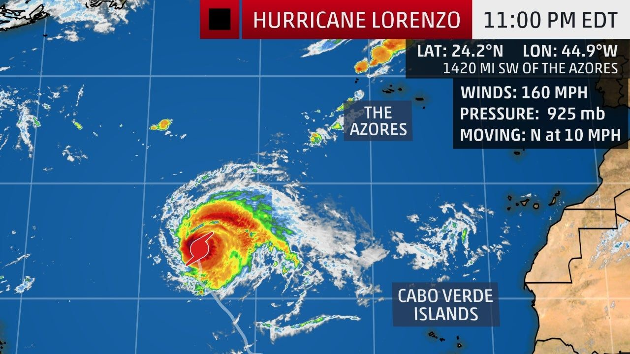 Lorenzo To Hit Ireland And The United Kingdom As A Post Tropical Cyclone After Battering The Azores With High Winds The Weather Channel Atlantic Hurricane National Hurricane Center Hurricane Season