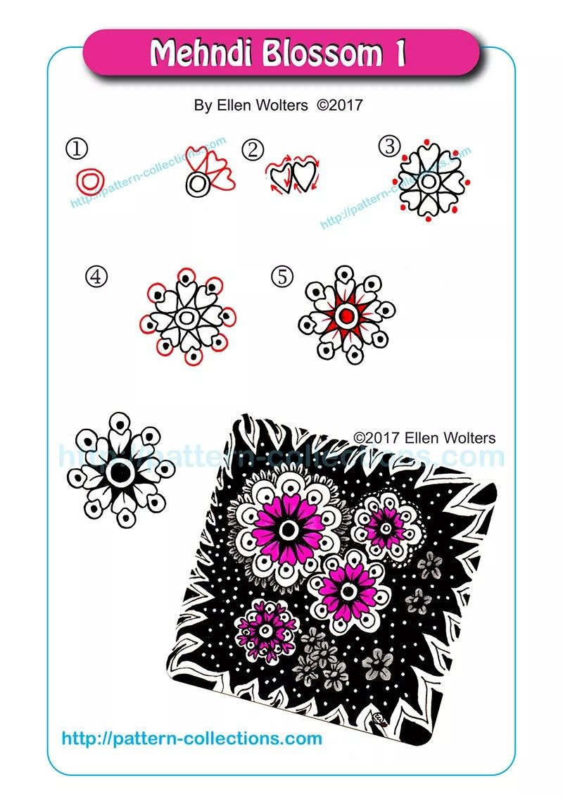 Pin by Jane Ezeigbo on Yankee Doodle Tangle patterns