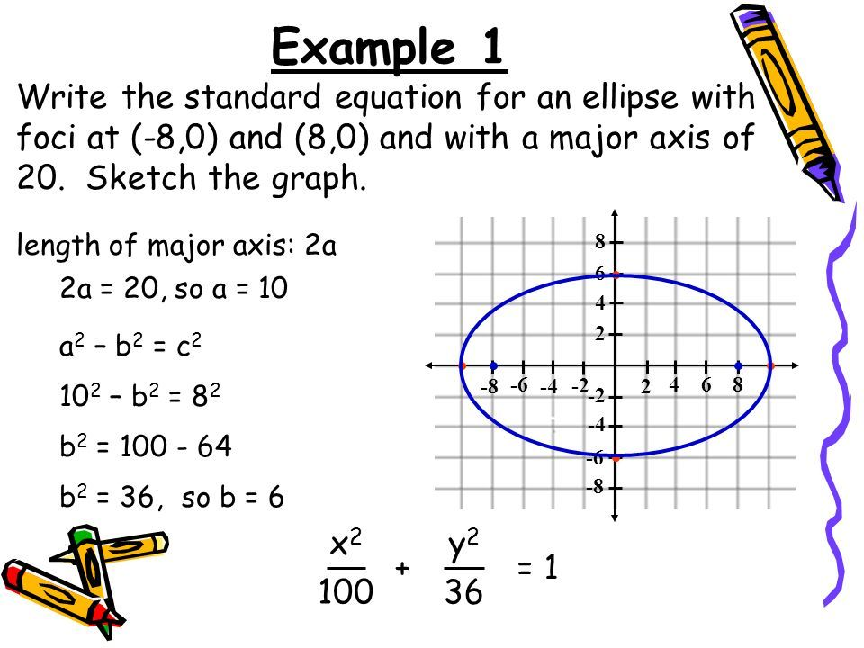 How To Write Equation Of Ellipses Experts Opinions Baseball