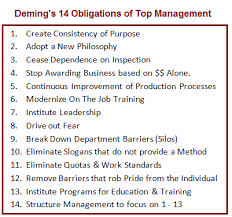 an essay on the fourteen points for management of deming And deming`s fourteen points for management some of these approaches (deming and iso 9000)  and deming`s fourteen points for management.