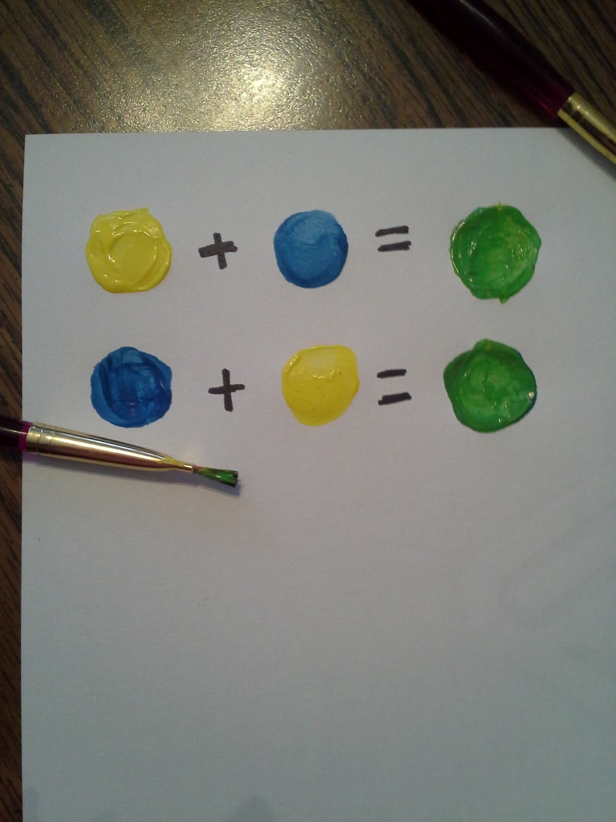 Commutative Property No Matter Whether You Use Yellow Or