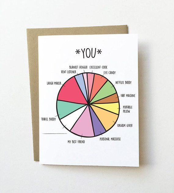 A cute and funny pie chart card for your significant other. One slot is free for you to write in your own piece of the pie :) DETAILS -5.25 x 4.25 (A2) folded card -A2 brown kraft envelope -Inside is blank for your personal message -Printed on 110# acid-free white card stock PACKAGING