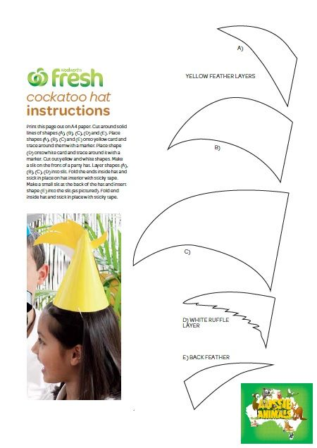 Aussie Animals Cockatoo Party Hat Template Australia Project - Party Hat Template