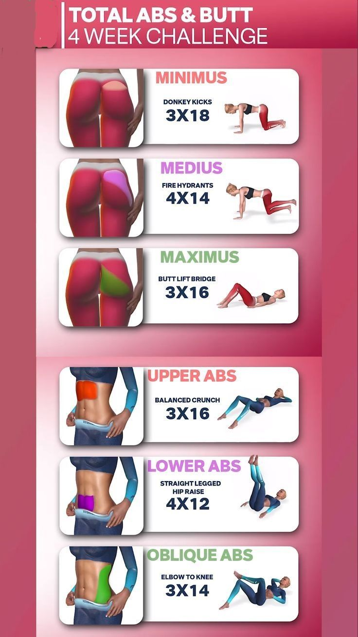 TOTAL ABS & BUTT CHALLENGE #workoutchallenge