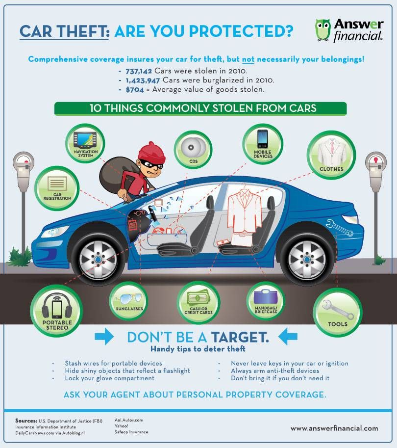 Car Theft Infographic Are You Protected Car Insurance Tips