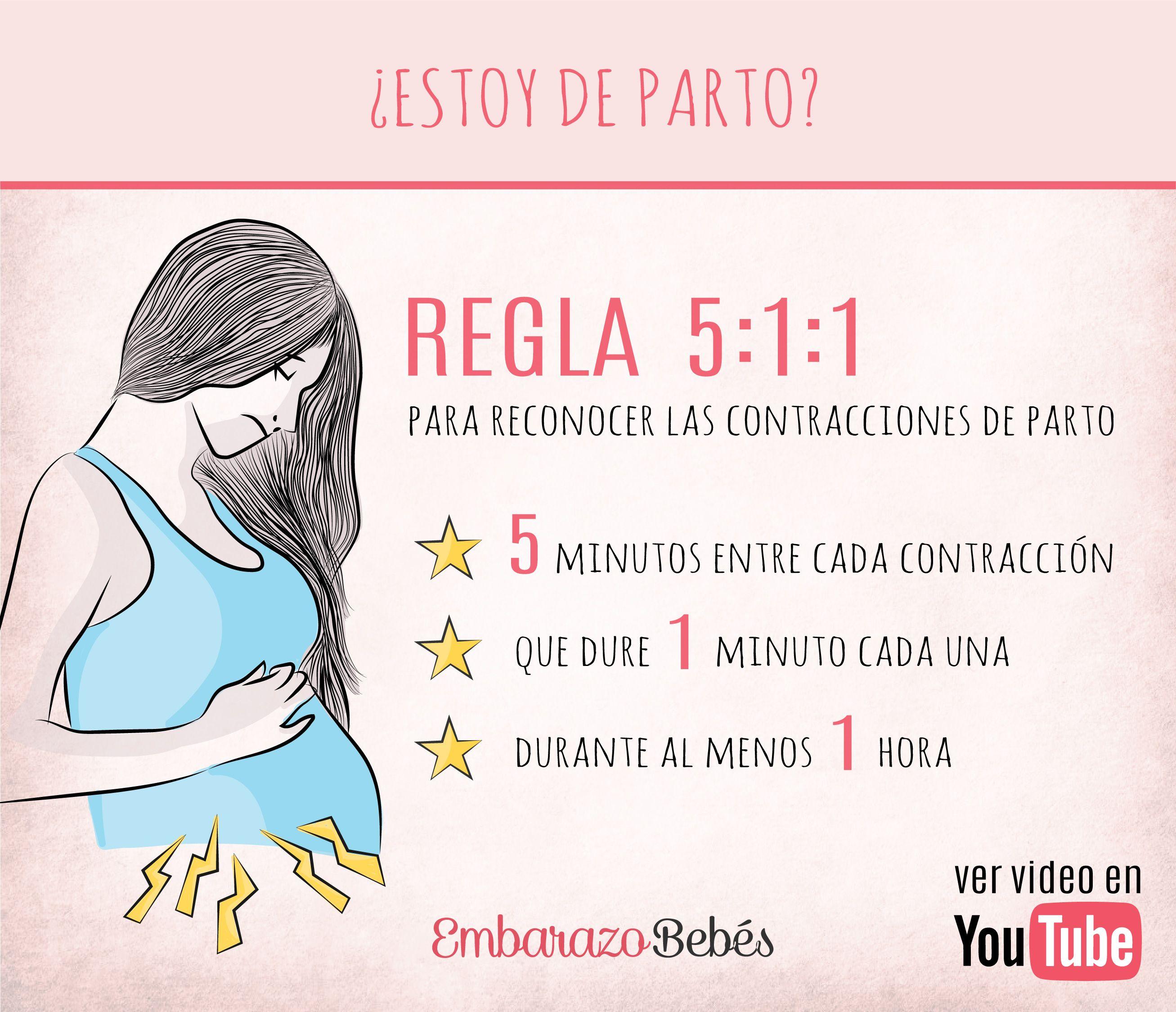 Contracciones De Parto Cómo Reconocer Las Contracciones Sintomas De Parto Contracciones Embarazo Consejos Para El Embarazo