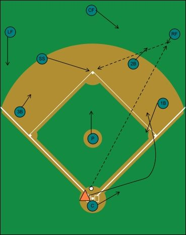 Photo of Single Right Field