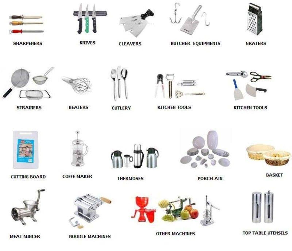 In The Kitchen Vocabulary Cozinhas Inglesas Ingleses
