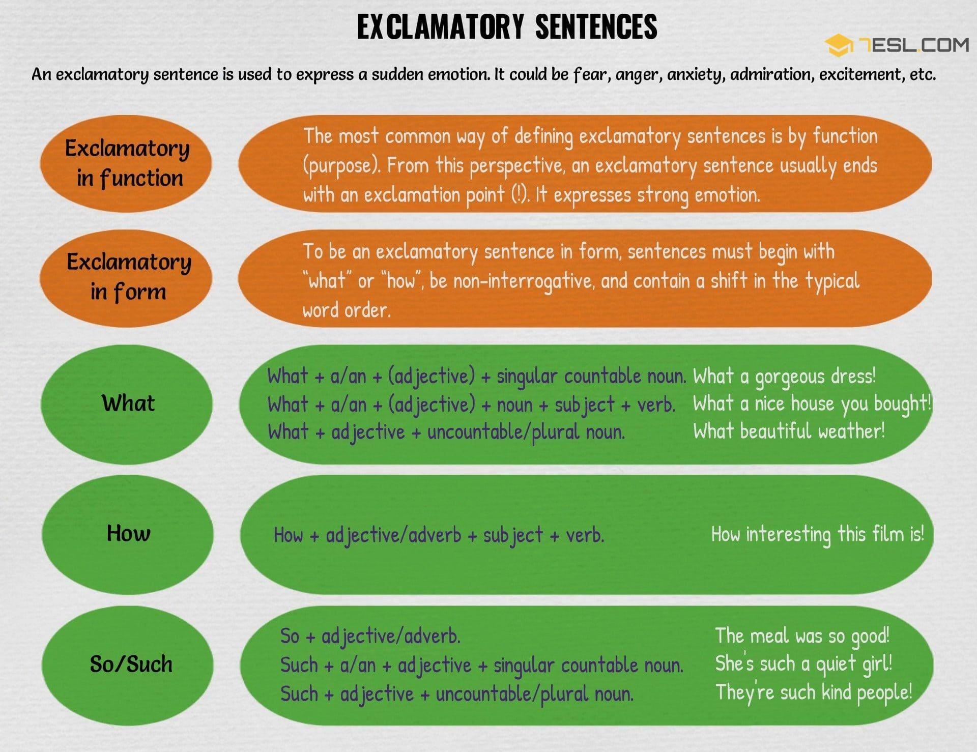 Exclamatory Sentences Definition Amp Useful Examples