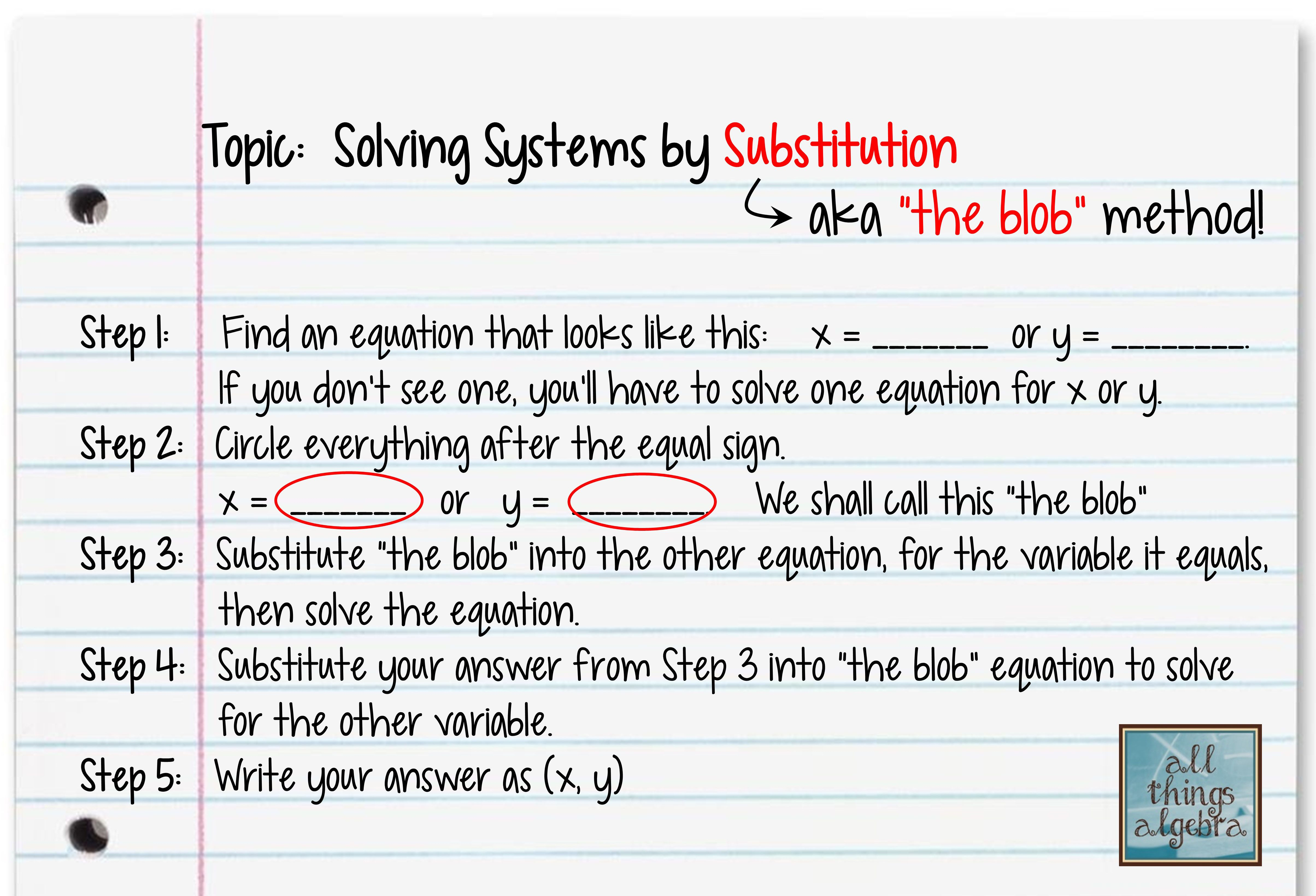 Substitution Method For Systems Of Equations Aka The Blob With