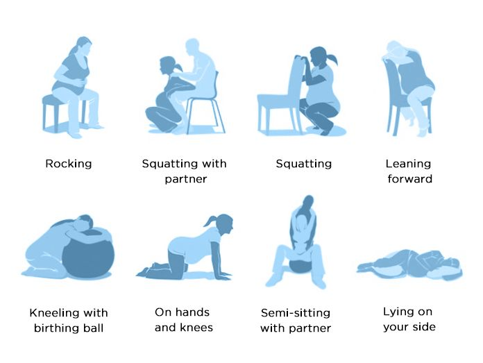 Birth Experience What To Know Labor Positions Birthing Ball