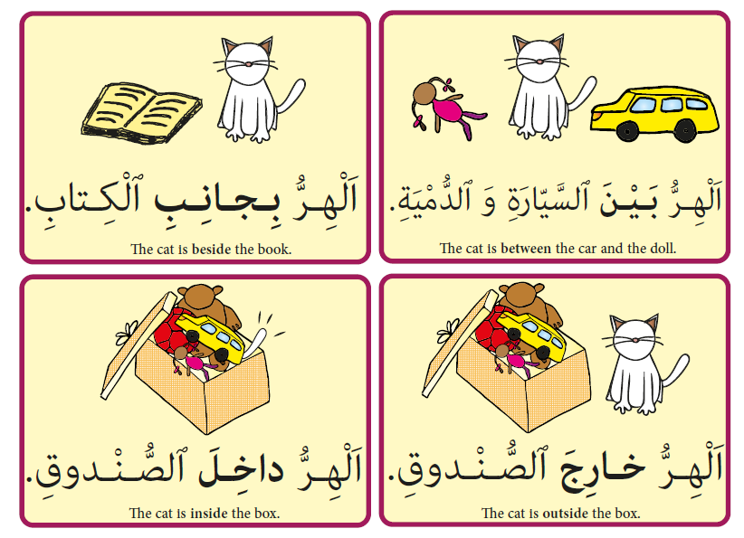 Place Prepositions Kids Bedroom Items Flashcards Labels Arabic Only Ar English Arabic Seeds Apprendre L Arabe Langue Arabe Activite Maternelle