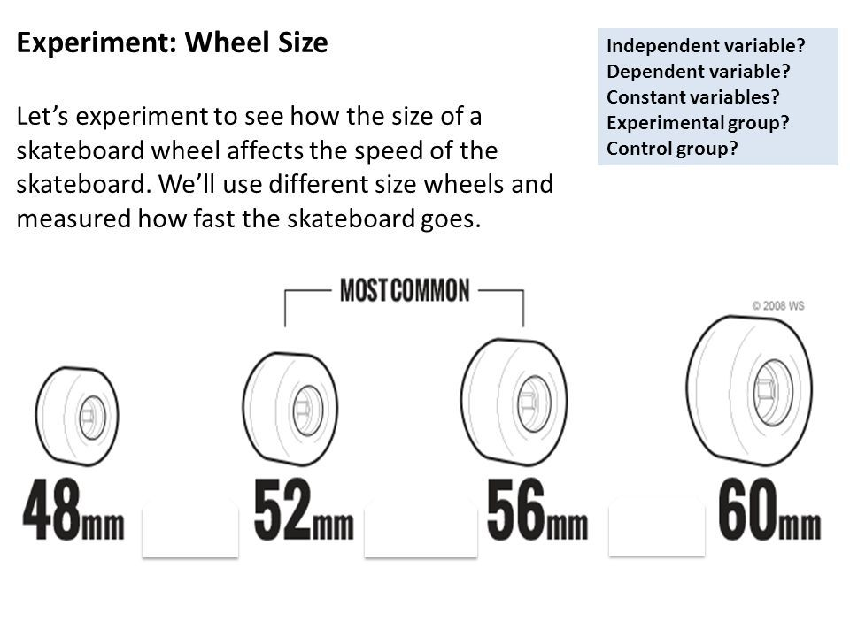 Pin On Skateboards Scooters Gears Tips
