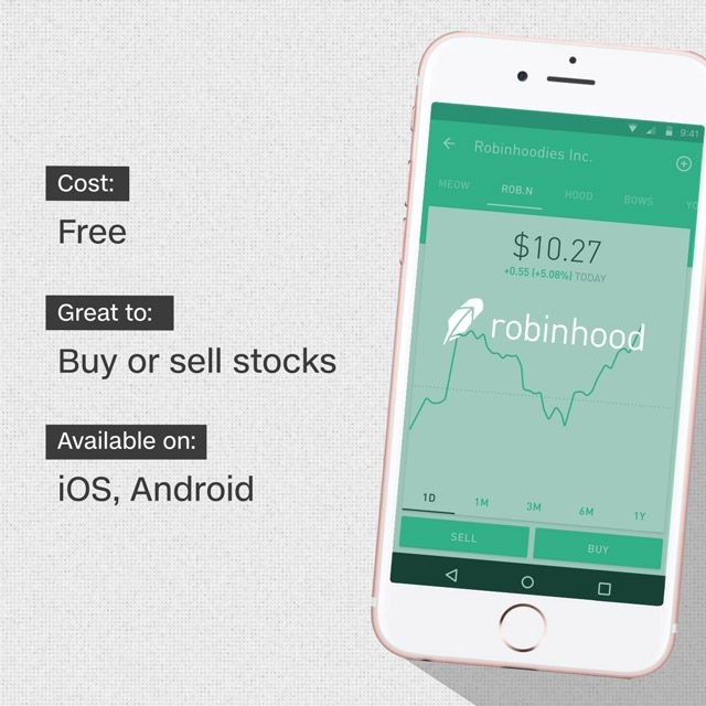 Is Robinhood Good for Crypto? in 2020 Investing apps