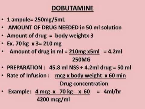 Dobutamine Forget Me Not Nclex Body Weight Drugs