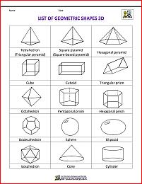 List Of Geometric Shapes Geometric Shapes Art Geometric Shapes Names 3d Geometric Shapes