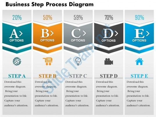 Business Consulting Presentation Templates