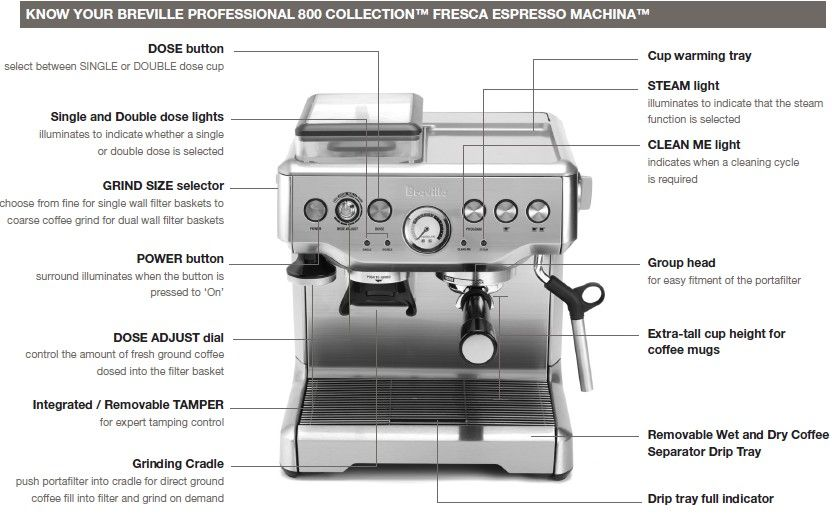 Breville Bes860xl Description Breville Breville Barista Express Cleaning