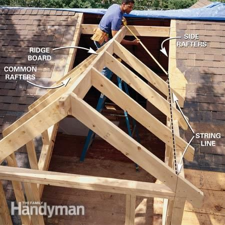 How to Frame a Gabled Dormer   Construction, Attic and Carpentry